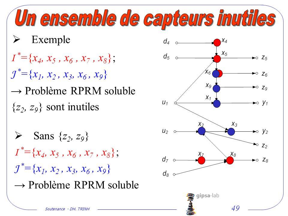 Soutenance - DH. TRINH 49 I * ={x 4, x 5, x 6, x 7, x 8 }; J * ={x 1, x 2, x 3, x 6, x 9 } Problème RPRM soluble {z 2, z 9 } sont inutiles Exemple San