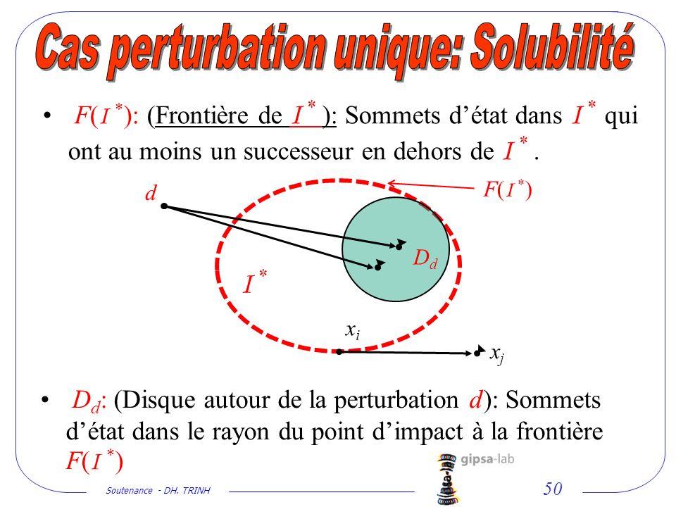 Soutenance - DH. TRINH 50 F( I * ): (Frontière de I * ): Sommets détat dans I * qui ont au moins un successeur en dehors de I *. I * xixi xjxj D d : (