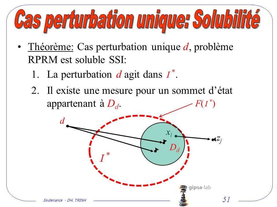Soutenance - DH. TRINH 51 Théorème: Cas perturbation unique d, problème RPRM est soluble SSI: 1.La perturbation d agit dans I *. 2.Il existe une mesur