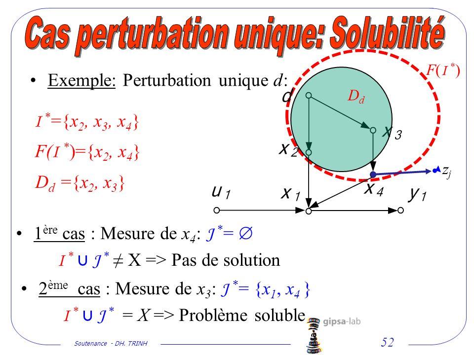 Soutenance - DH. TRINH 52 F( I * ) Exemple: Perturbation unique d: I * zjzj DdDd I * ={x 2, x 3, x 4 } F( I * )={x 2, x 4 } D d ={x 2, x 3 } 1 ère cas