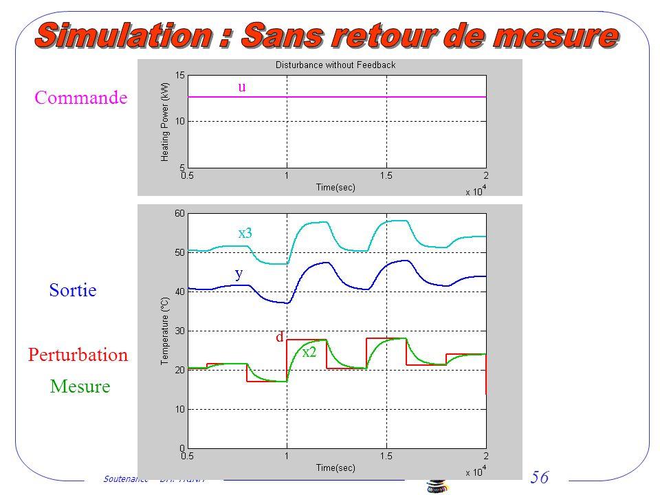 Soutenance - DH. TRINH 56 Commande Sortie Perturbation Mesure