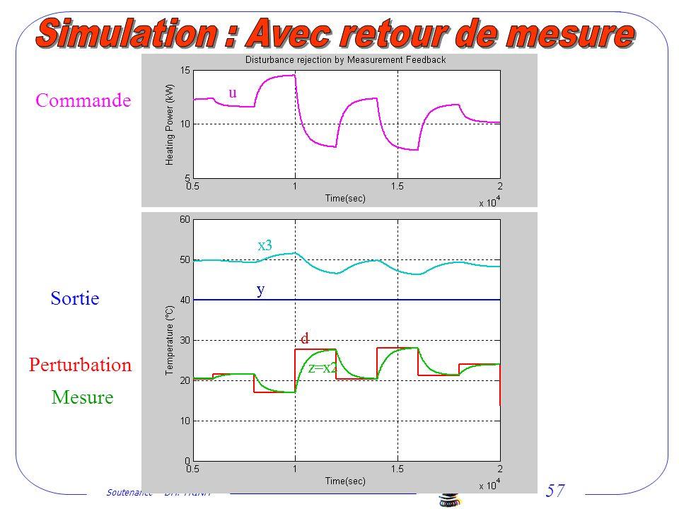Soutenance - DH. TRINH 57 Commande Sortie Perturbation Mesure