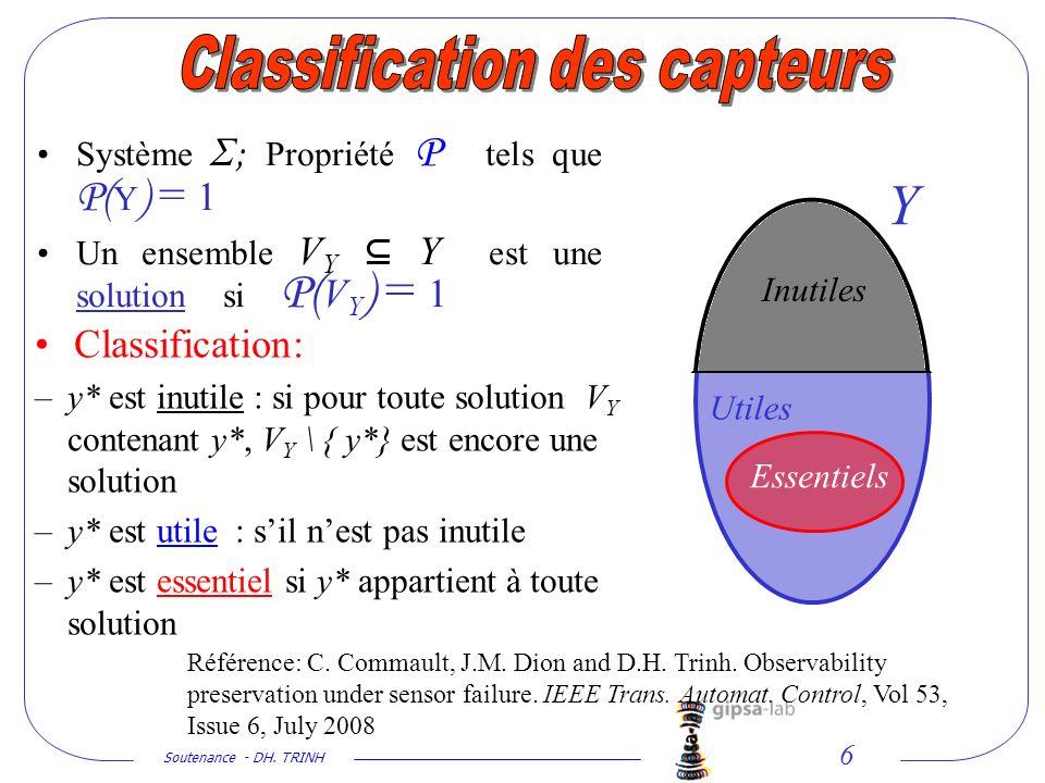 Soutenance - DH.TRINH 47 Théorème: (Commault, C., J.M.