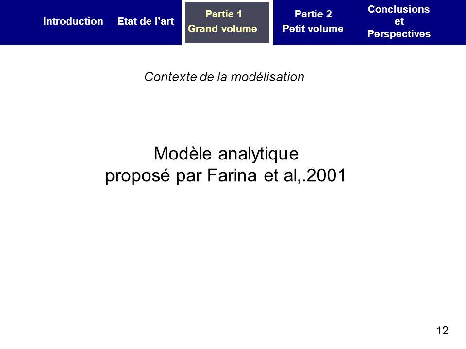 12 IntroductionEtat de lart Partie 1 Grand volume Partie 2 Petit volume Conclusions et Perspectives Modèle analytique proposé par Farina et al,.2001 C