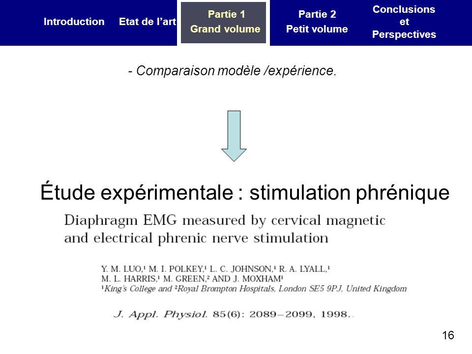 16 IntroductionEtat de lart Partie 1 Grand volume Partie 2 Petit volume Conclusions et Perspectives - Comparaison modèle /expérience. Étude expériment