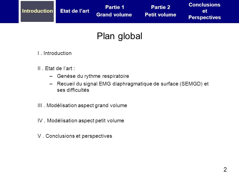 2 IntroductionEtat de lart Partie 1 Grand volume Partie 2 Petit volume Conclusions et Perspectives Plan global I.