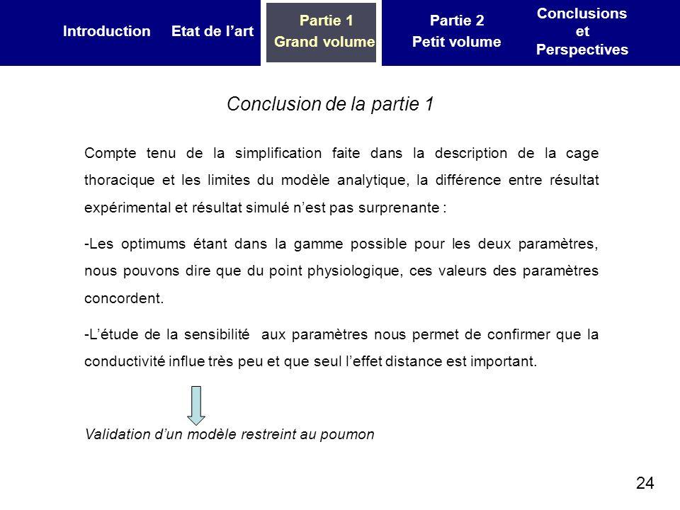 24 IntroductionEtat de lart Partie 1 Grand volume Partie 2 Petit volume Conclusions et Perspectives Compte tenu de la simplification faite dans la des