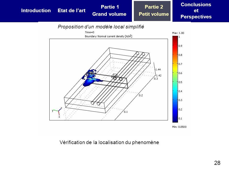 28 IntroductionEtat de lart Partie 1 Grand volume Partie 2 Petit volume Conclusions et Perspectives Proposition dun modèle local simplifié Vérificatio
