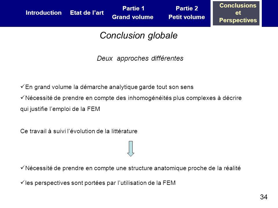 34 IntroductionEtat de lart Partie 1 Grand volume Partie 2 Petit volume Conclusions et Perspectives Conclusion globale Deux approches différentes En g