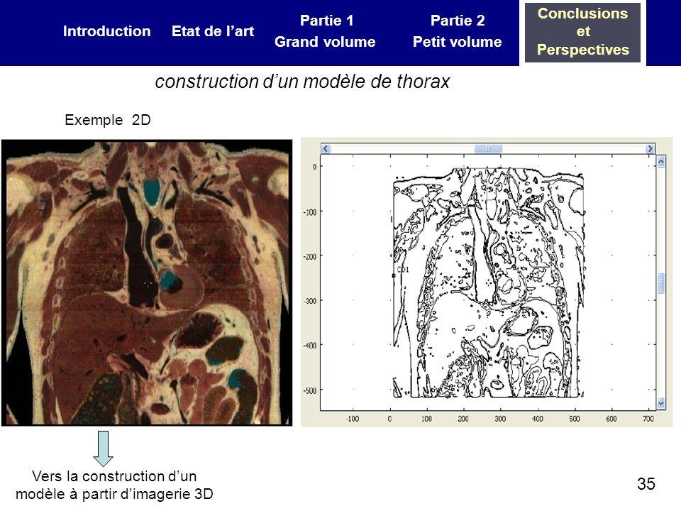 35 IntroductionEtat de lart Partie 1 Grand volume Partie 2 Petit volume Conclusions et Perspectives construction dun modèle de thorax Exemple 2D Vers