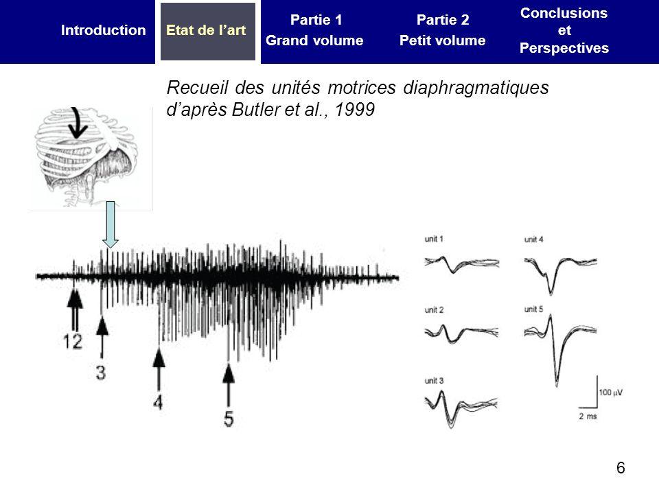17 IntroductionEtat de lart Partie 1 Grand volume Partie 2 Petit volume Conclusions et Perspectives Signaux exploités, issus de la stimulation électrique Paire B Paire A Paire B/A Paire C (a) (b)