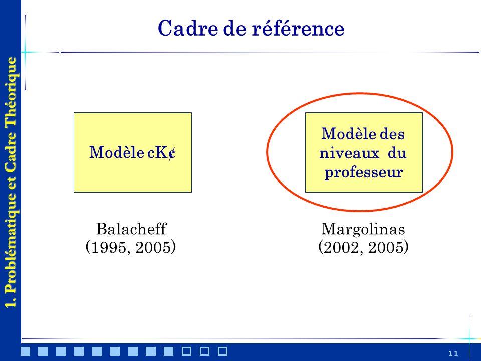 11 Cadre de référence 1. Problématique et Cadre Théorique Modèle des niveaux du professeur Modèle cK ¢ Balacheff (1995, 2005) Margolinas (2002, 2005)