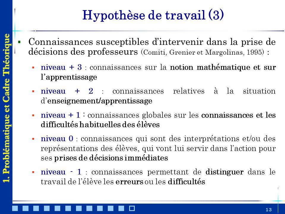13 Hypothèse de travail (3) Connaissances susceptibles dintervenir dans la prise de décisions des professeurs (Comiti, Grenier et Margolinas, 1995) :