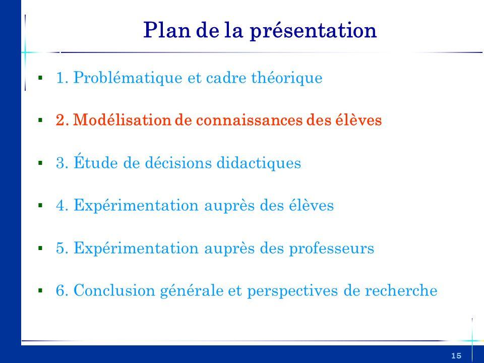 15 Plan de la présentation 1. Problématique et cadre théorique 2. Modélisation de connaissances des élèves 3. Étude de décisions didactiques 4. Expéri