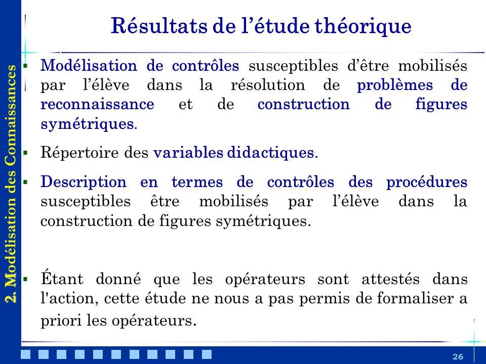 26 Résultats de létude théorique Modélisation de contrôles susceptibles dêtre mobilisés par lélève dans la résolution de problèmes de reconnaissance e