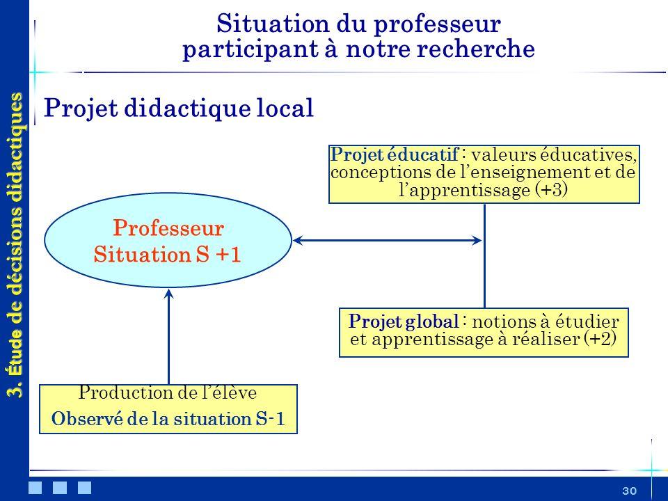 30 Situation du professeur participant à notre recherche 3. Étude de décisions didactiques Projet didactique local Professeur Situation S +1 Projet éd