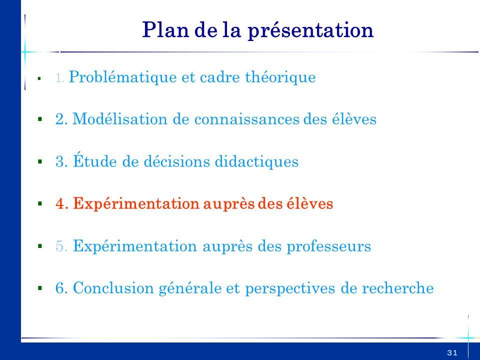 31 Plan de la présentation 1. Problématique et cadre théorique 2. Modélisation de connaissances des élèves 3. Étude de décisions didactiques 4. Expéri
