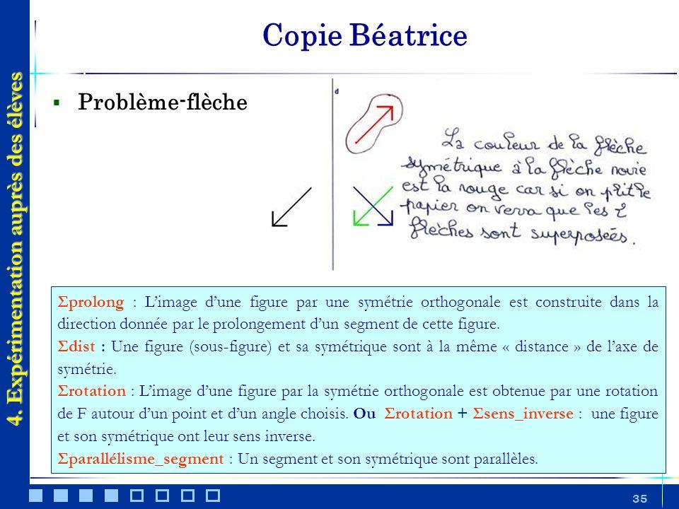 35 Copie Béatrice Problème-flèche Σprolong : Limage dune figure par une symétrie orthogonale est construite dans la direction donnée par le prolongeme