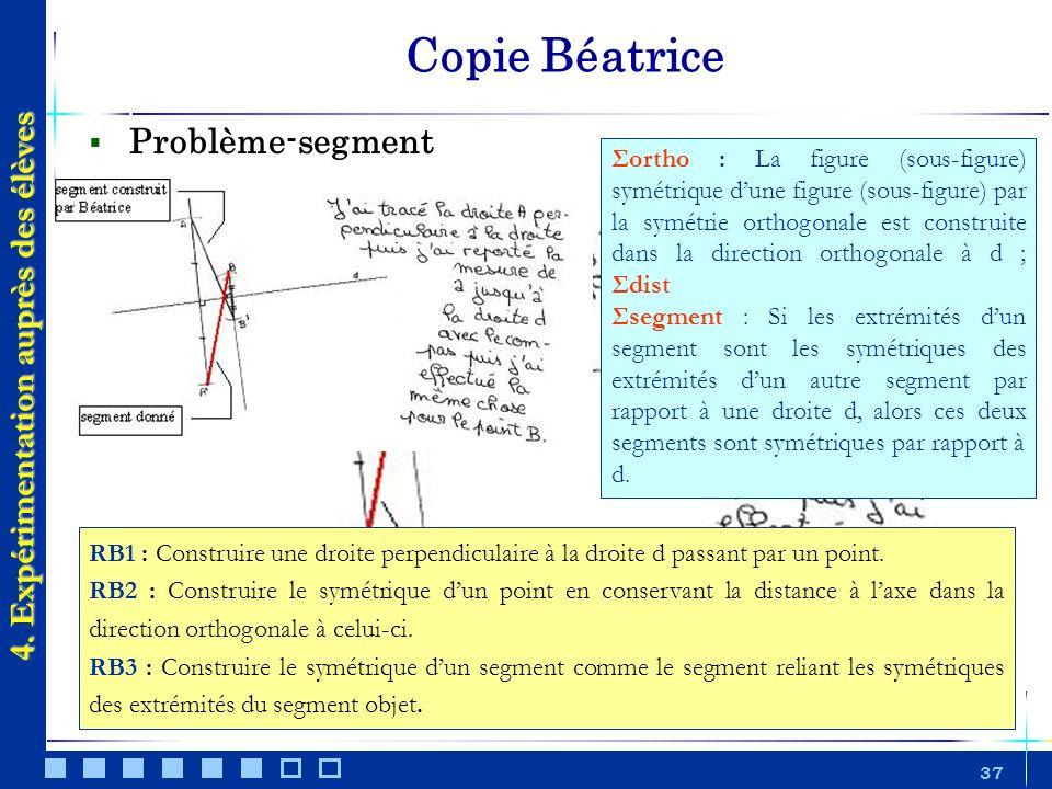 37 Problème-segment Copie Béatrice RB1 : Construire une droite perpendiculaire à la droite d passant par un point. RB2 : Construire le symétrique dun