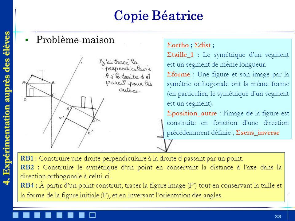 38 Problème - maison RB1 : Construire une droite perpendiculaire à la droite d passant par un point. RB2 : Construire le symétrique dun point en conse