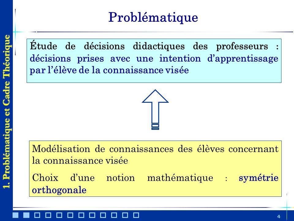 4 Étude de décisions didactiques des professeurs : décisions prises avec une intention dapprentissage par lélève de la connaissance visée Problématiqu