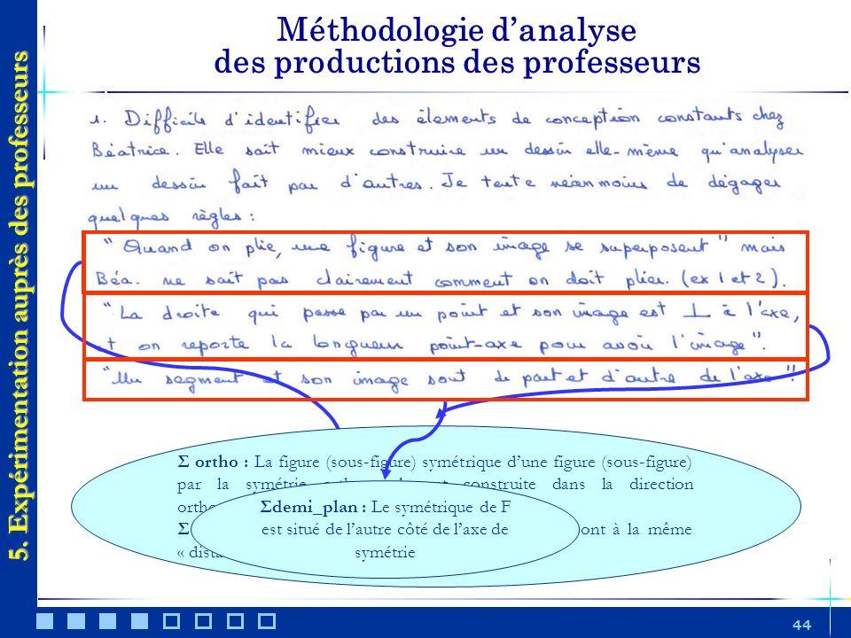 44 Méthodologie danalyse des productions des professeurs 5. Expérimentation auprès des professeurs Σpliage_1 : Une figure et sa symétrique se superpos
