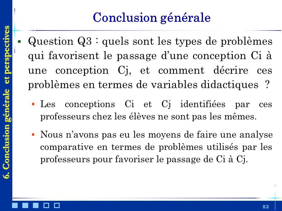 52 Conclusion générale Question Q3 : quels sont les types de problèmes qui favorisent le passage dune conception Ci à une conception Cj, et comment dé
