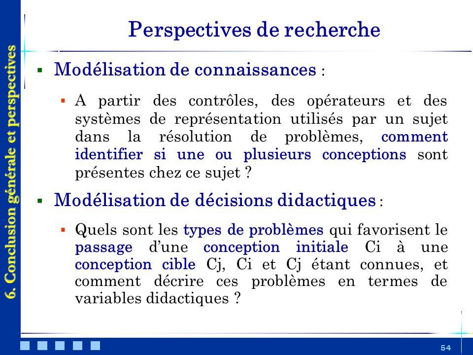 54 Perspectives de recherche Modélisation de connaissances : A partir des contrôles, des opérateurs et des systèmes de représentation utilisés par un