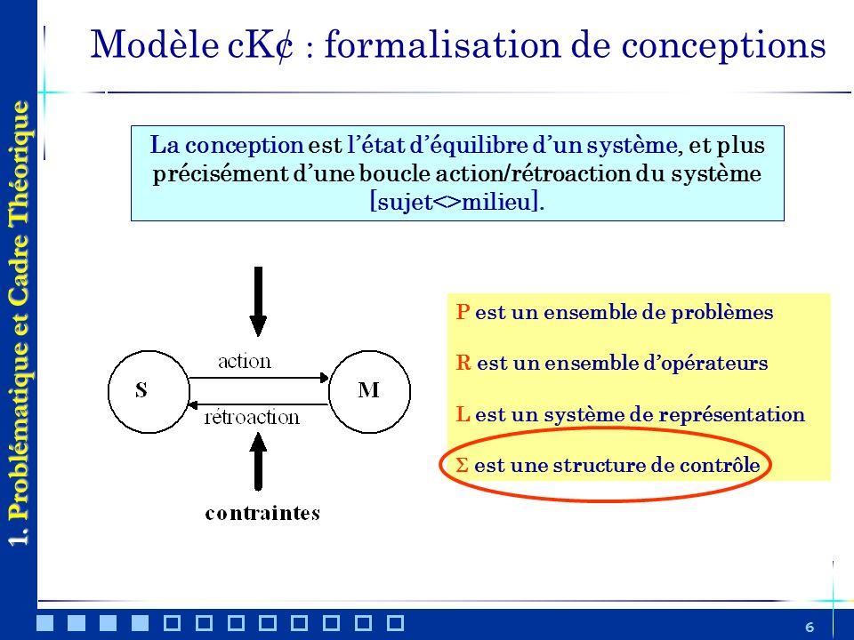 6 Modèle cK¢ : formalisation de conceptions 1. Problématique et Cadre Théorique La conception est létat déquilibre dun système, et plus précisément du