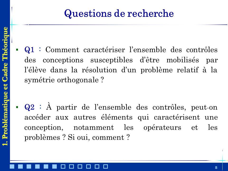 8 Questions de recherche Q1 : Comment caractériser lensemble des contrôles des conceptions susceptibles dêtre mobilisés par lélève dans la résolution