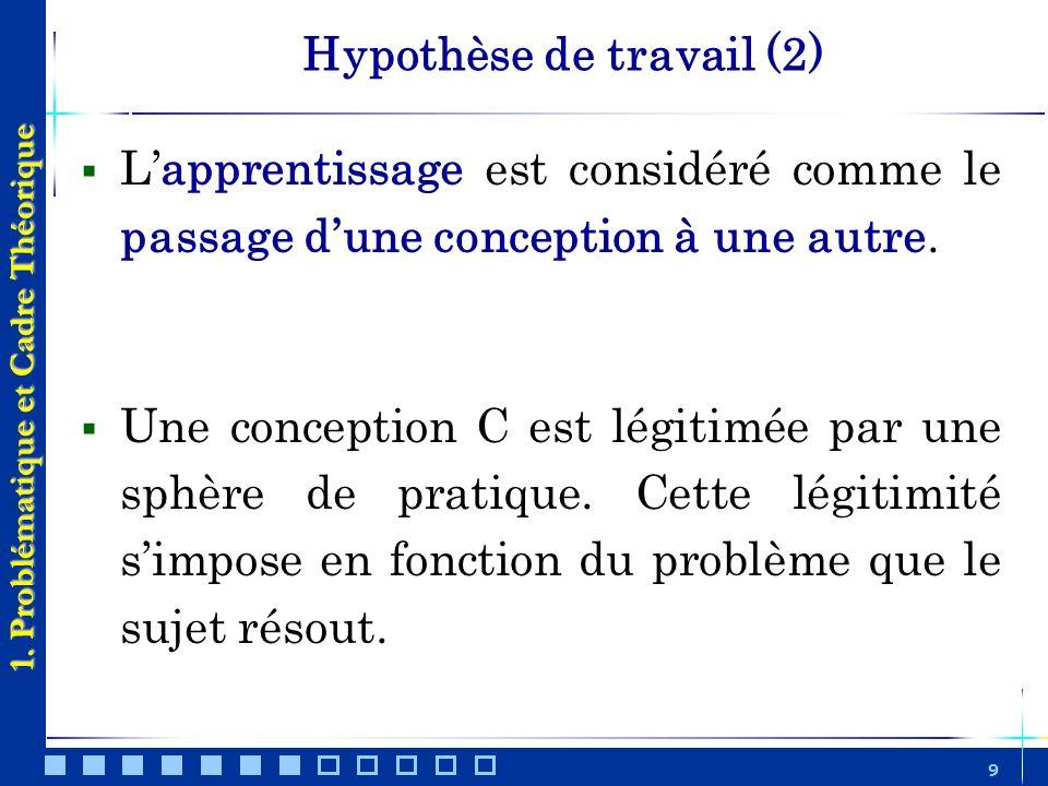 9 Hypothèse de travail (2) Lapprentissage est considéré comme le passage dune conception à une autre. Une conception C est légitimée par une sphère de
