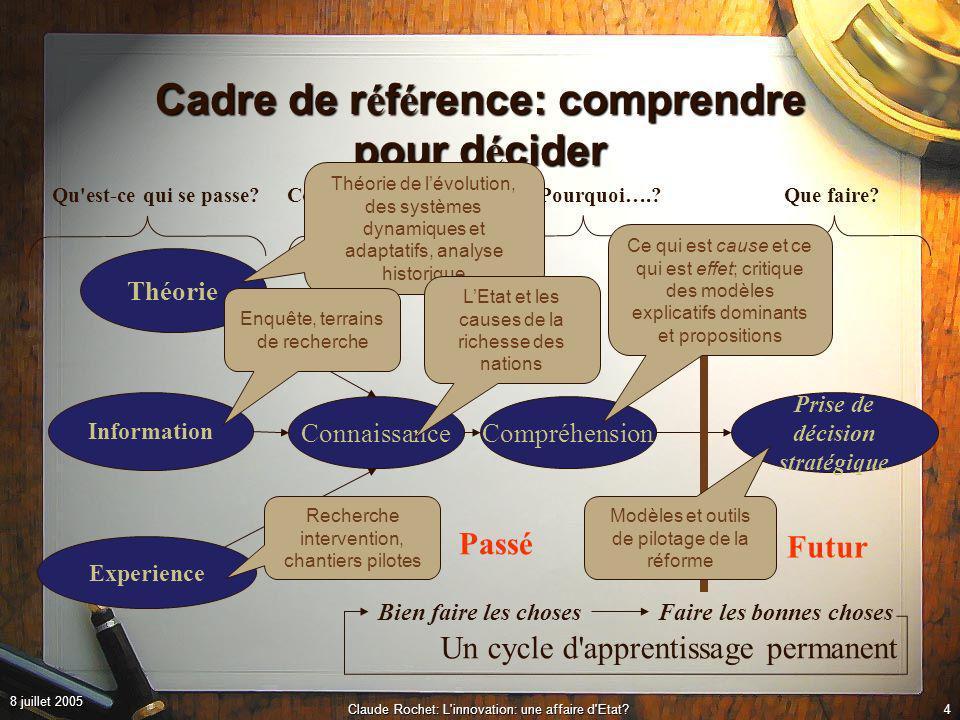 8 juillet 2005 Claude Rochet: L innovation: une affaire d Etat?4 Théorie Information Experience Qu est-ce qui se passe.
