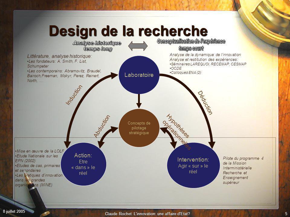 8 juillet 2005 Claude Rochet: L innovation: une affaire d Etat 4 Théorie Information Experience Qu est-ce qui se passe.