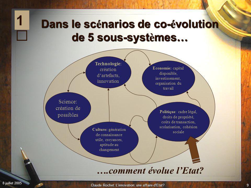 8 juillet 2005 Claude Rochet: L innovation: une affaire d Etat 8 Plan I° Partie: l Innovation: un processus socio-politiqueI° Partie: l Innovation: un processus socio-politique –Le temps long: L Etat acteur de l é volution.