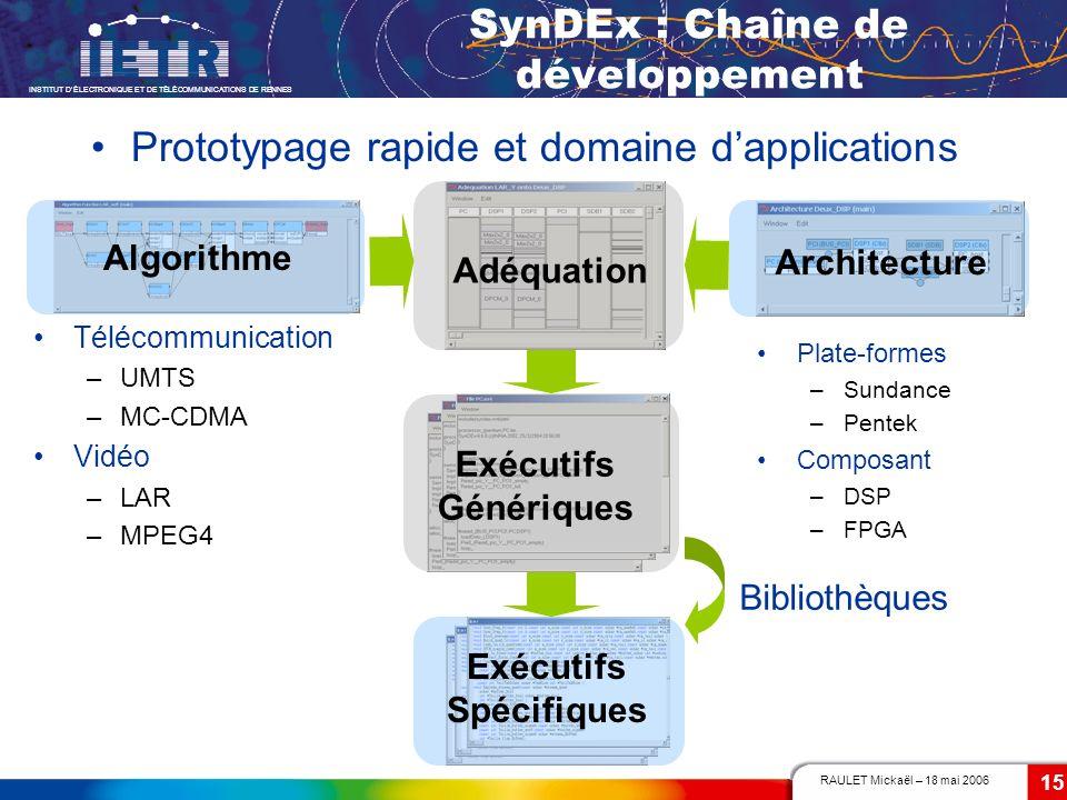 RAULET Mickaël – 18 mai 2006 INSTITUT DÉLECTRONIQUE ET DE TÉLÉCOMMUNICATIONS DE RENNES 15 SynDEx : Chaîne de développement Algorithme Architecture Exé