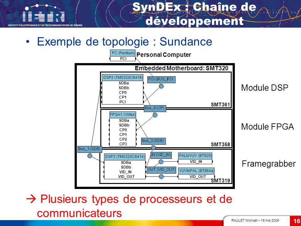 RAULET Mickaël – 18 mai 2006 INSTITUT DÉLECTRONIQUE ET DE TÉLÉCOMMUNICATIONS DE RENNES 16 SynDEx : Chaîne de développement Exemple de topologie : Sund