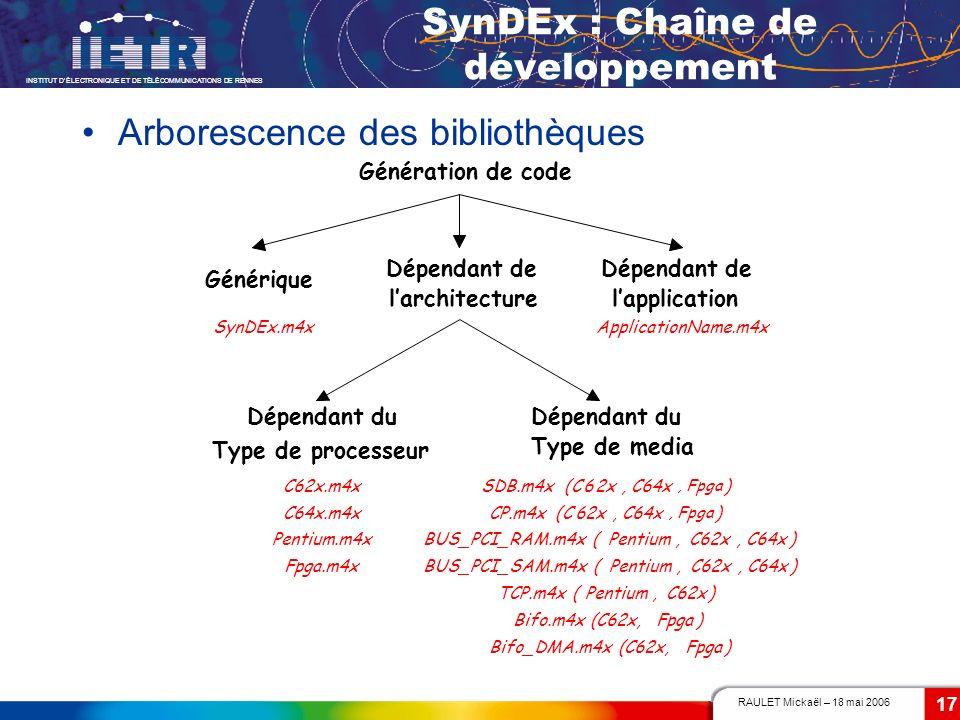 RAULET Mickaël – 18 mai 2006 INSTITUT DÉLECTRONIQUE ET DE TÉLÉCOMMUNICATIONS DE RENNES 17 SynDEx : Chaîne de développement Génération de code Génériqu