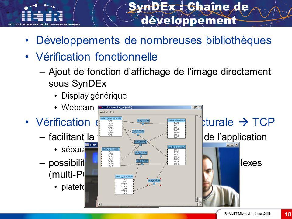 RAULET Mickaël – 18 mai 2006 INSTITUT DÉLECTRONIQUE ET DE TÉLÉCOMMUNICATIONS DE RENNES 18 SynDEx : Chaîne de développement Développements de nombreuse