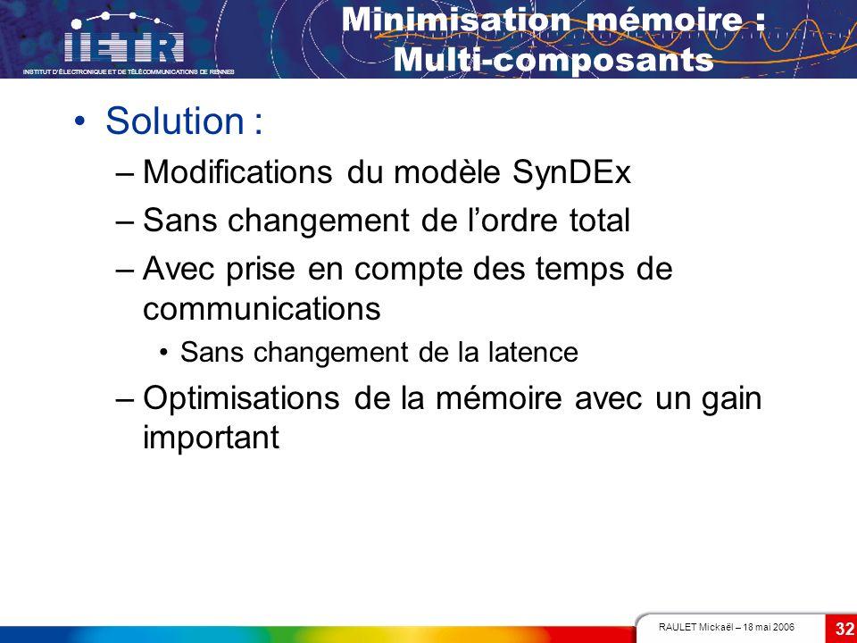 RAULET Mickaël – 18 mai 2006 INSTITUT DÉLECTRONIQUE ET DE TÉLÉCOMMUNICATIONS DE RENNES 32 Minimisation mémoire : Multi-composants Solution : –Modifica