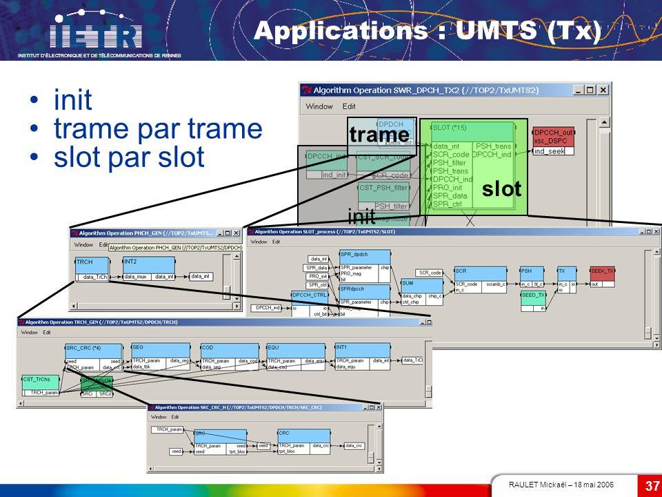 RAULET Mickaël – 18 mai 2006 INSTITUT DÉLECTRONIQUE ET DE TÉLÉCOMMUNICATIONS DE RENNES 37 init Applications : UMTS (Tx) init trame slot trame par tram