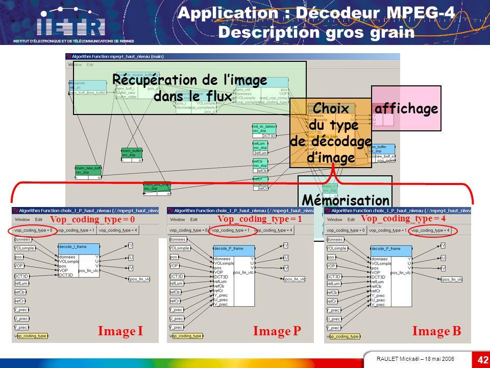 RAULET Mickaël – 18 mai 2006 INSTITUT DÉLECTRONIQUE ET DE TÉLÉCOMMUNICATIONS DE RENNES 42 Application : Décodeur MPEG-4 Description gros grain afficha