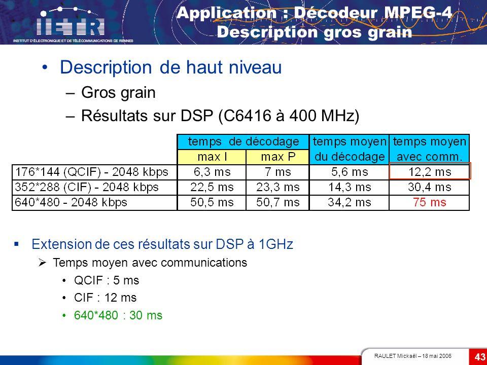 RAULET Mickaël – 18 mai 2006 INSTITUT DÉLECTRONIQUE ET DE TÉLÉCOMMUNICATIONS DE RENNES 43 Application : Décodeur MPEG-4 Description gros grain Descrip