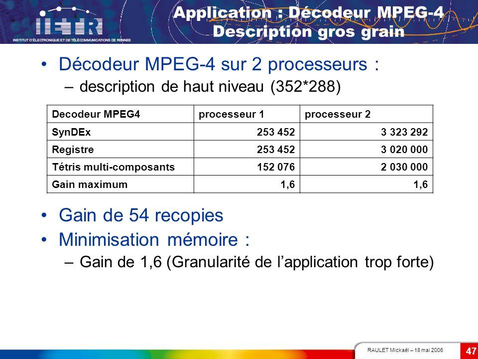RAULET Mickaël – 18 mai 2006 INSTITUT DÉLECTRONIQUE ET DE TÉLÉCOMMUNICATIONS DE RENNES 47 Application : Décodeur MPEG-4 Description gros grain Décodeu