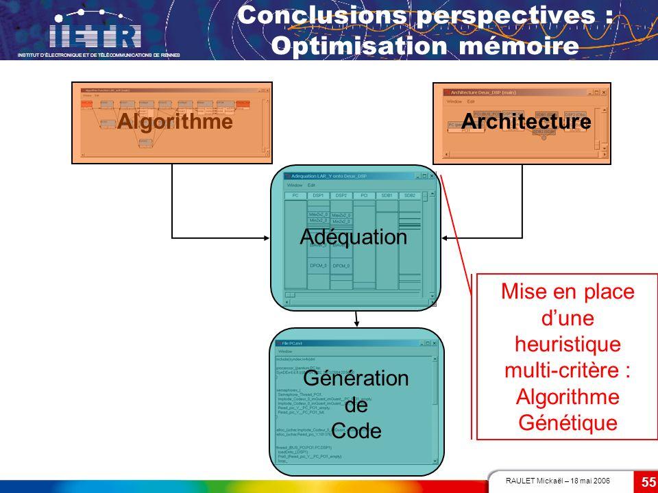 RAULET Mickaël – 18 mai 2006 INSTITUT DÉLECTRONIQUE ET DE TÉLÉCOMMUNICATIONS DE RENNES 55 Conclusions perspectives : Optimisation mémoire AlgorithmeAr