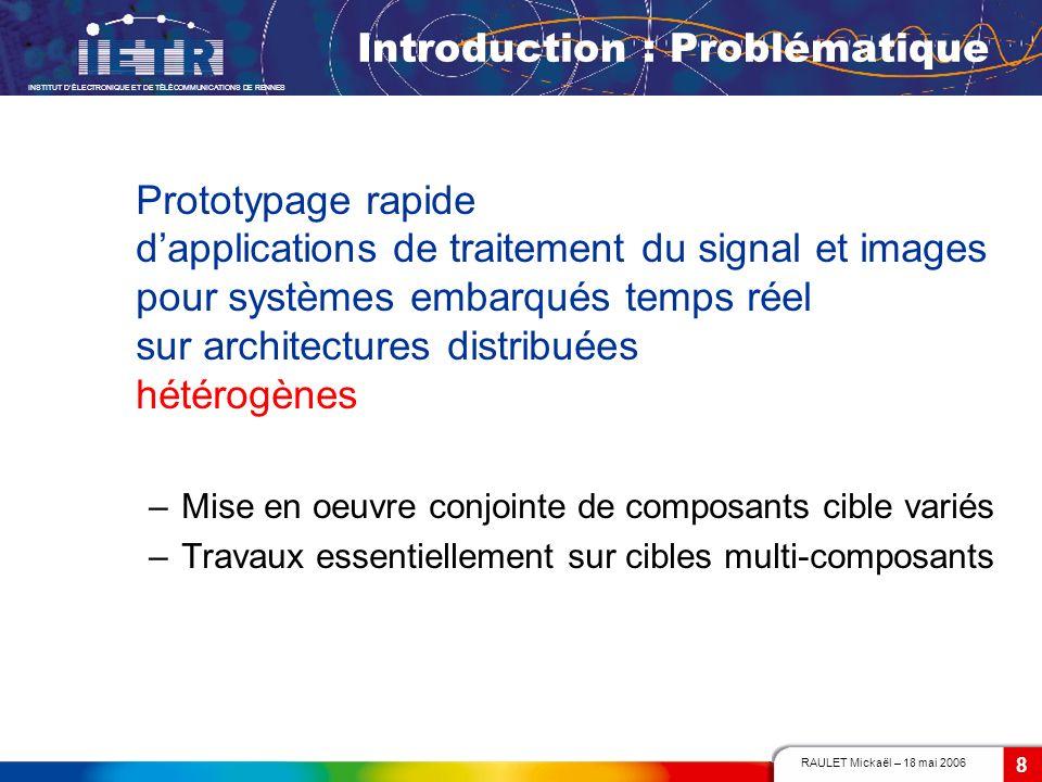 RAULET Mickaël – 18 mai 2006 INSTITUT DÉLECTRONIQUE ET DE TÉLÉCOMMUNICATIONS DE RENNES 8 Introduction : Problématique Prototypage rapide dapplications