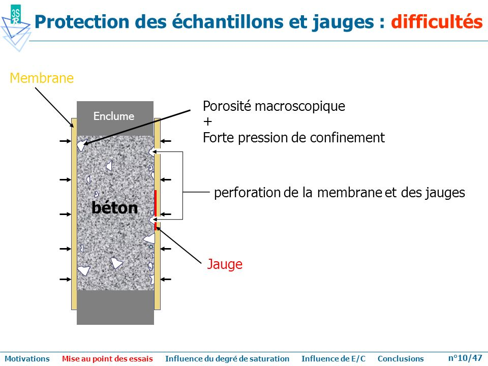 n°10/47 Protection des échantillons et jauges : difficultés béton Porosité macroscopique perforation de la membrane et des jauges + Forte pression de