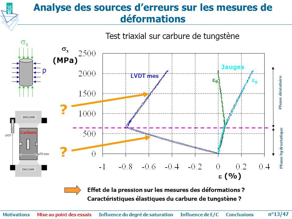 n°13/47 Carbure Analyse des sources derreurs sur les mesures de déformations (%) x (MPa) LVDT mes Jauges Test triaxial sur carbure de tungstène ? ? x