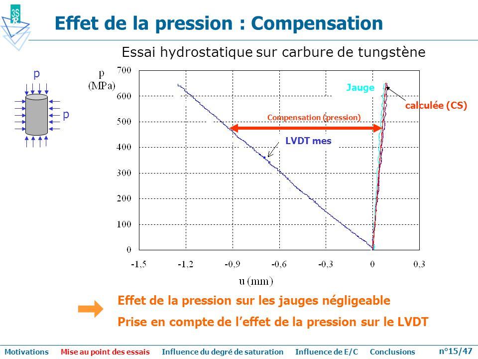 n°15/47 Effet de la pression : Compensation Effet de la pression sur les jauges négligeable Prise en compte de leffet de la pression sur le LVDT Compe