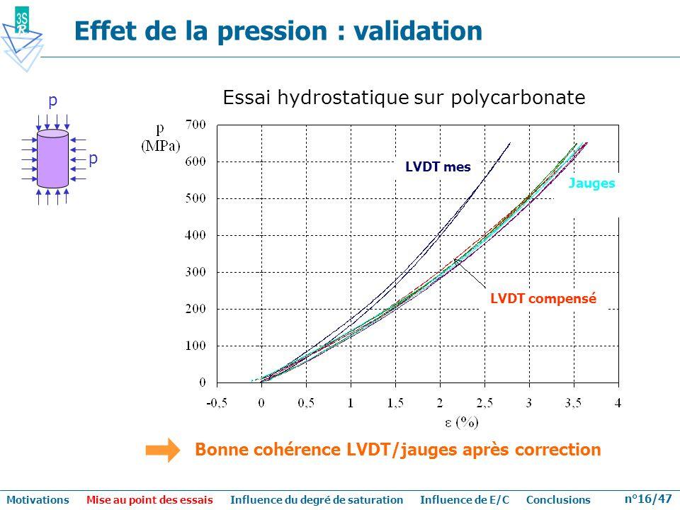n°16/47 Effet de la pression : validation Bonne cohérence LVDT/jauges après correction e = 30 mm Essai hydrostatique sur polycarbonate LVDT mes LVDT c