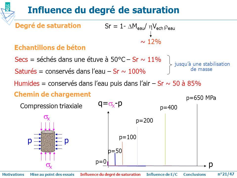 n°21/47 Influence du degré de saturation Sr = 1- M eau / V ech eau ~ 12% Degré de saturation Motivations Mise au point des essais Influence du degré d